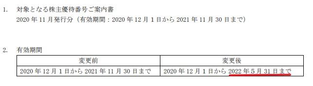 ANA株主優待期限延長情報202205
