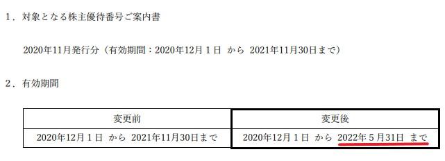SFJ株主優待期限延長情報202205