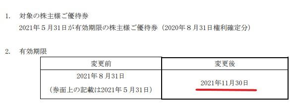 クリレス株主優待期限延長情報202111