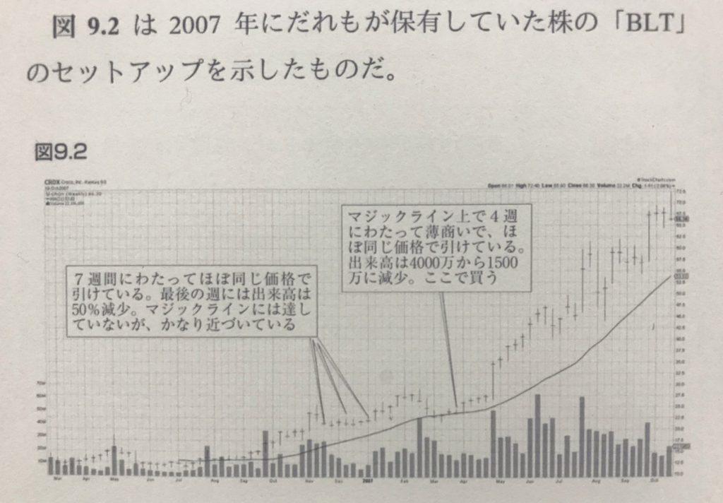 スーパーストック発掘法図9_2