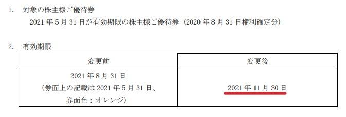 SFP株主優待期限延長情報202111