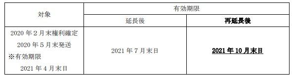 U&C株主優待期限延長情報202110