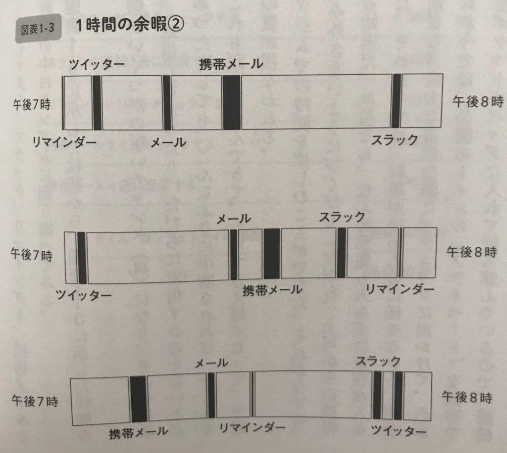 タイムスマート図1_3