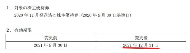 ヨシックス株主優待期限延長情報202112