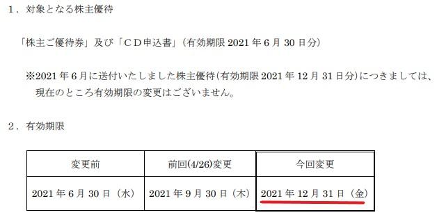 第一興商株主優待期限延長情報202112