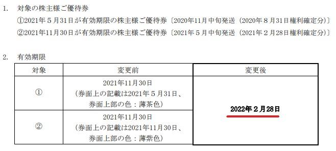 クリレス株主優待期限延長情報202202