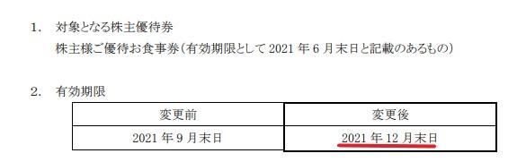 フジオフードシステム株主優待期限延長情報202112