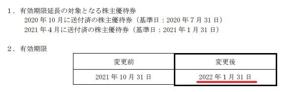 鳥貴族株主優待期限延長情報202201