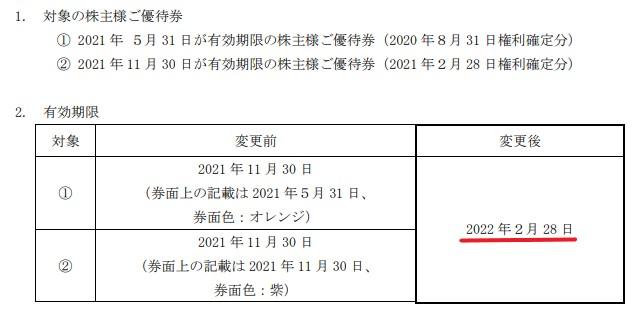 SFP株主優待期限延長情報202202